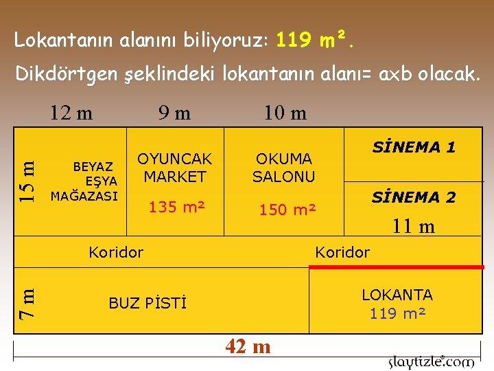 Lokantanın alanını biliyoruz: 119 m². Dikdörtgen şeklindeki lokantanın alanı= axb olacak. 9 m 15