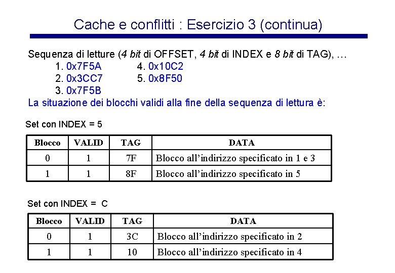 Cache e conflitti : Esercizio 3 (continua) Sequenza di letture (4 bit di OFFSET,