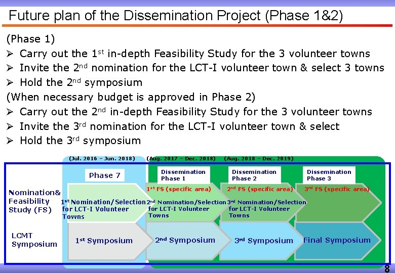 Future plan of the Dissemination Project (Phase 1&2) (Phase 1) Ø Carry out the