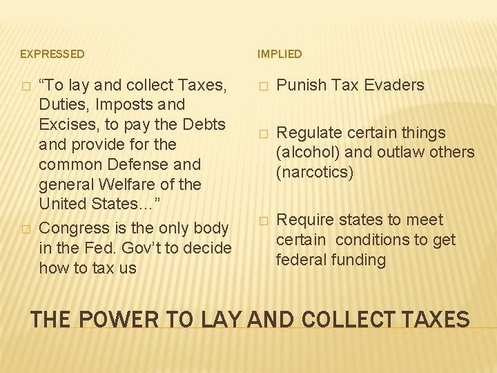 """EXPRESSED � � """"To lay and collect Taxes, Duties, Imposts and Excises, to pay"""