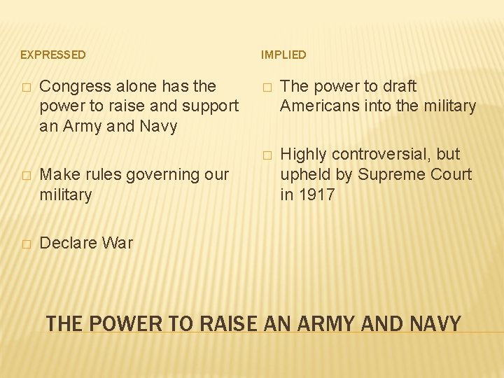 EXPRESSED � Congress alone has the power to raise and support an Army and