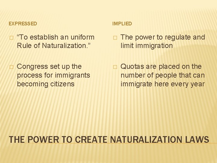 """EXPRESSED IMPLIED � """"To establish an uniform Rule of Naturalization. """" � The power"""