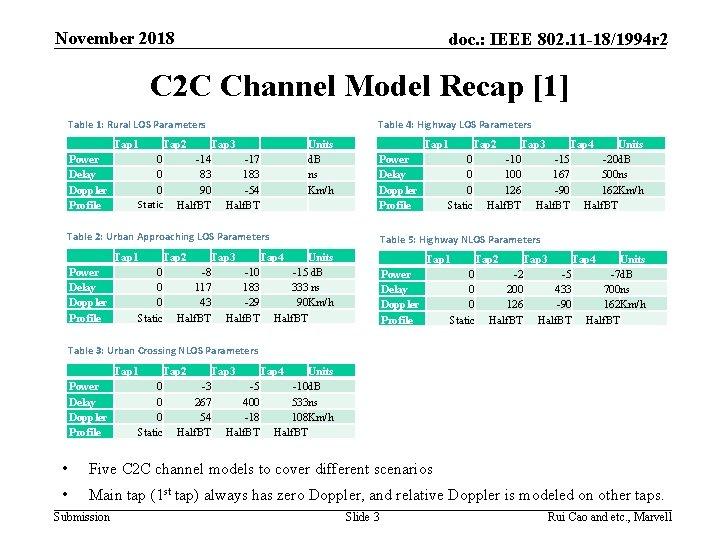 November 2018 doc. : IEEE 802. 11 -18/1994 r 2 C 2 C Channel