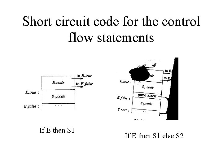Short circuit code for the control flow statements If E then S 1 else