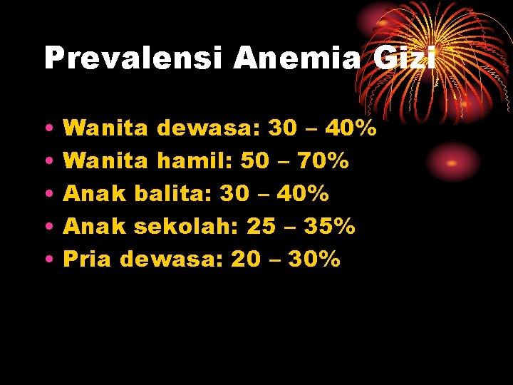 Prevalensi Anemia Gizi • • • Wanita dewasa: 30 – 40% Wanita hamil: 50