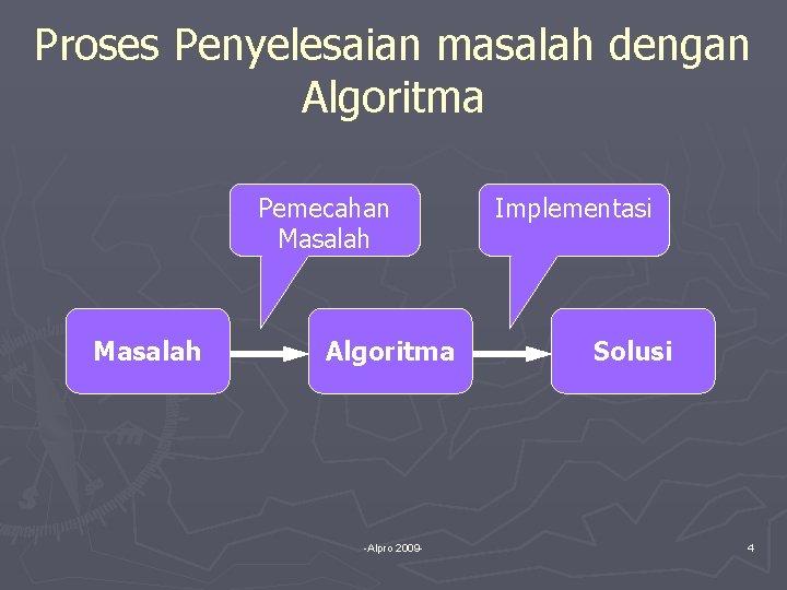 Proses Penyelesaian masalah dengan Algoritma Pemecahan Masalah Algoritma -Alpro 2009 - Implementasi Solusi 4