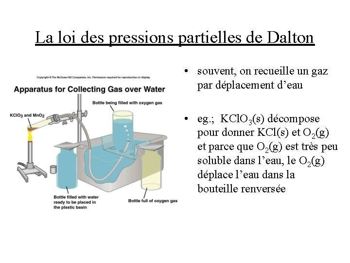 La loi des pressions partielles de Dalton • souvent, on recueille un gaz par