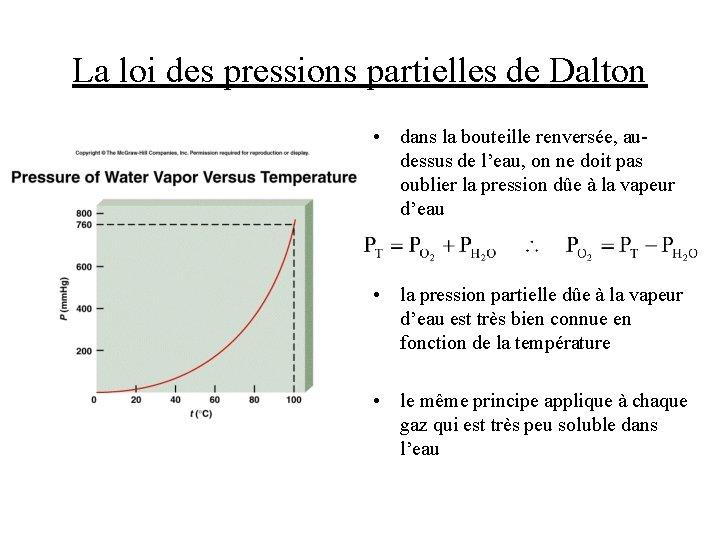 La loi des pressions partielles de Dalton • dans la bouteille renversée, audessus de