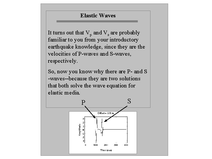 Elastic Waves It turns out that Vp and Vs are probably familiar to you