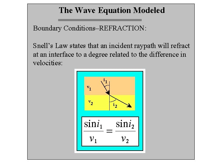 The Wave Equation Modeled Boundary Conditions–REFRACTION: Snell's Law states that an incident raypath will