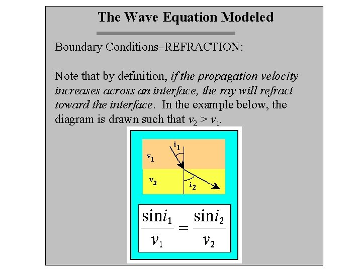 The Wave Equation Modeled Boundary Conditions–REFRACTION: Note that by definition, if the propagation velocity