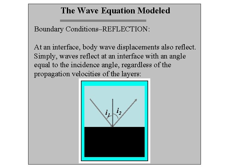 The Wave Equation Modeled Boundary Conditions–REFLECTION: At an interface, body wave displacements also reflect.