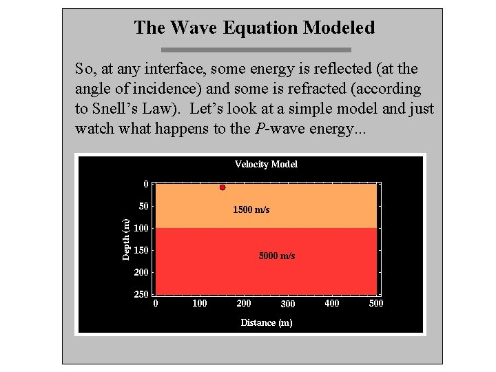 The Wave Equation Modeled So, at any interface, some energy is reflected (at the