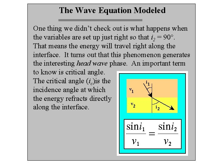 The Wave Equation Modeled One thing we didn't check out is what happens when
