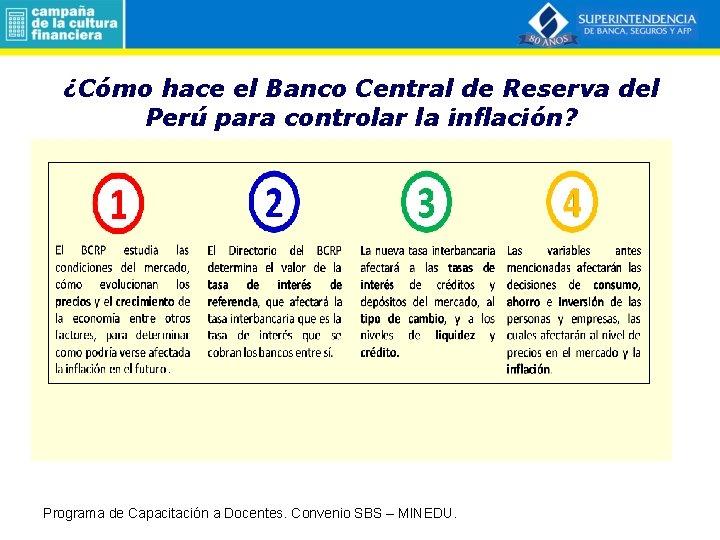 ¿Cómo hace el Banco Central de Reserva del Perú para controlar la inflación? Programa