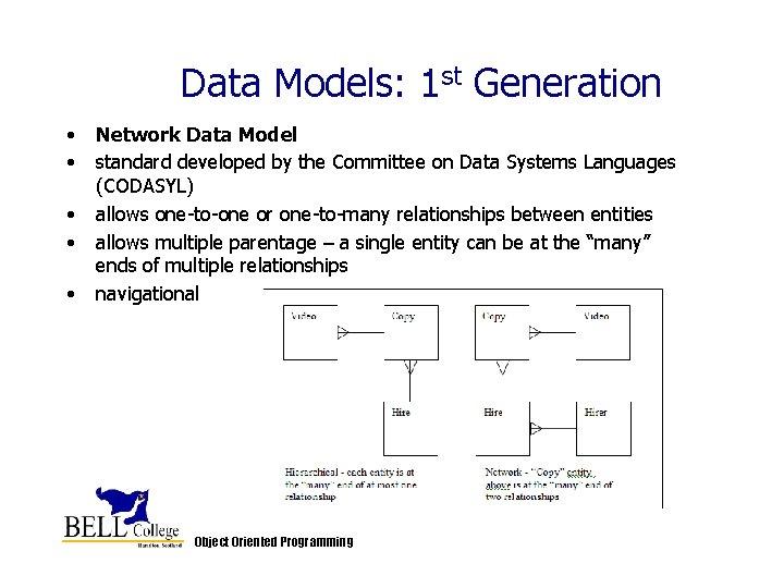 Data Models: 1 st Generation • • • Network Data Model standard developed by