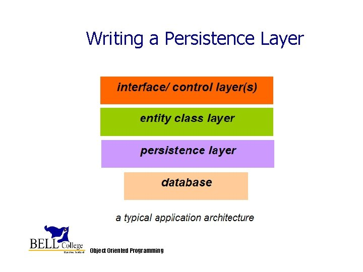 Writing a Persistence Layer Object Oriented Programming
