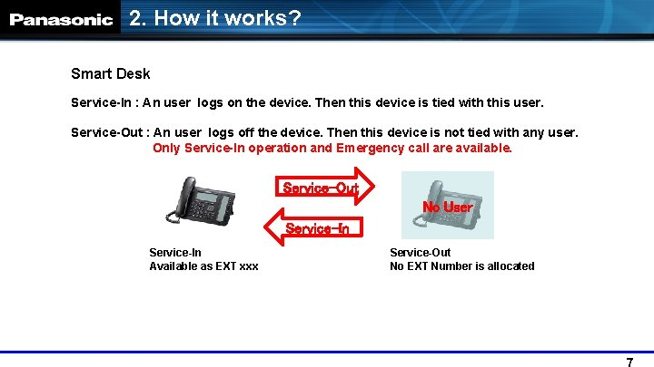 2. How it works? Smart Desk Service-In : An user logs on the device.