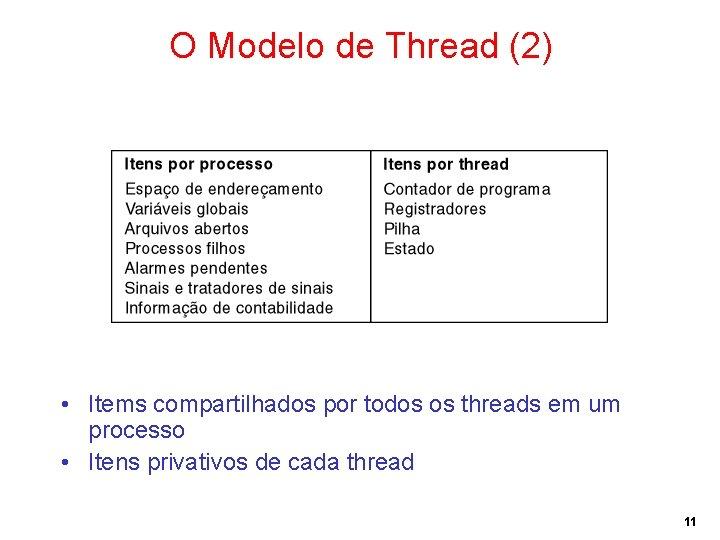 O Modelo de Thread (2) • Items compartilhados por todos os threads em um
