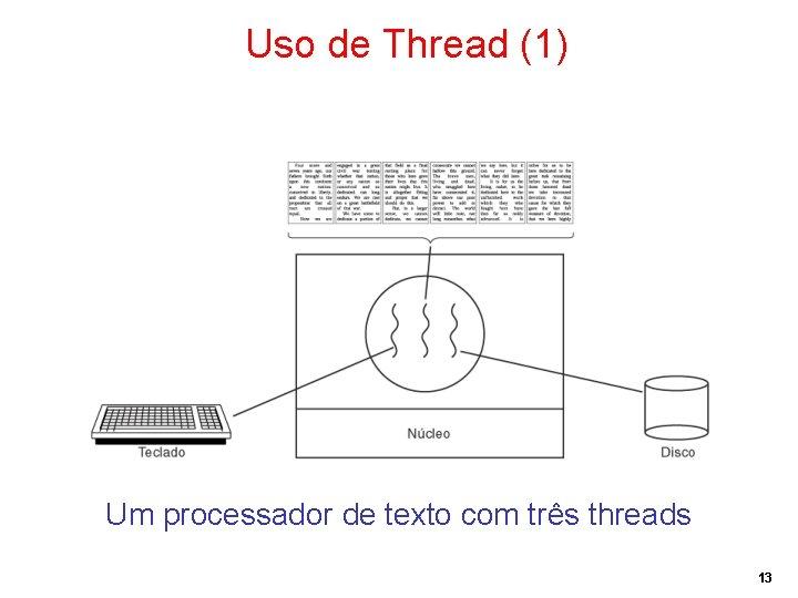 Uso de Thread (1) Um processador de texto com três threads 13