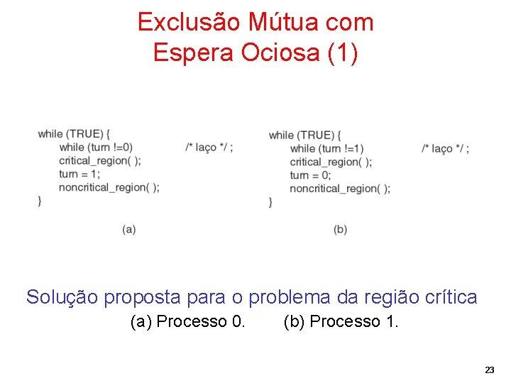 Exclusão Mútua com Espera Ociosa (1) Solução proposta para o problema da região crítica
