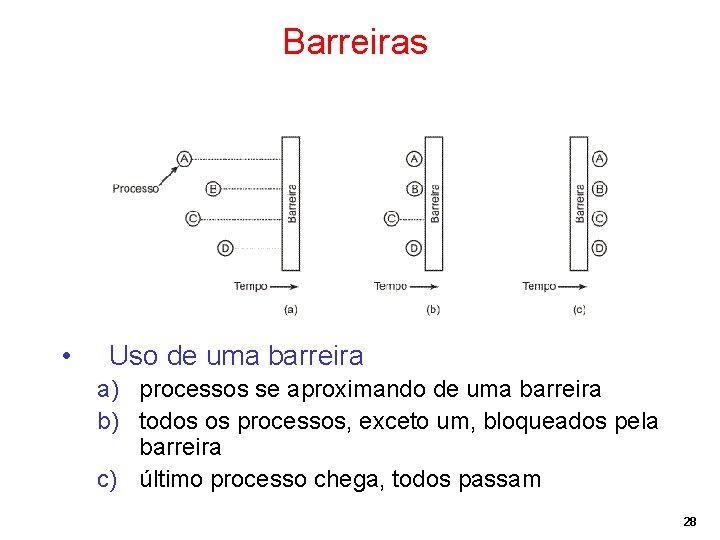 Barreiras • Uso de uma barreira a) processos se aproximando de uma barreira b)