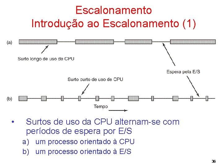 Escalonamento Introdução ao Escalonamento (1) • Surtos de uso da CPU alternam-se com períodos