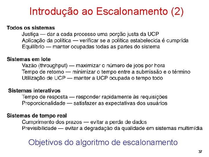 Introdução ao Escalonamento (2) Objetivos do algoritmo de escalonamento 37