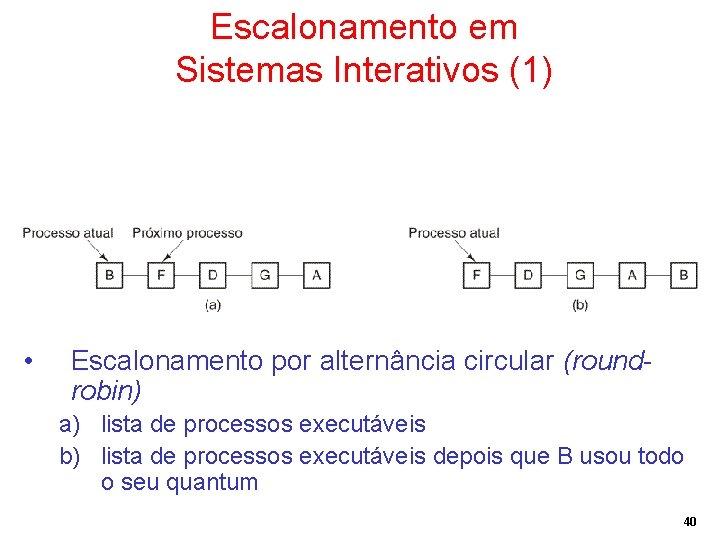 Escalonamento em Sistemas Interativos (1) • Escalonamento por alternância circular (roundrobin) a) lista de
