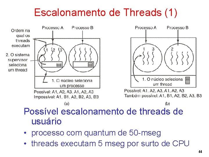 Escalonamento de Threads (1) Possível escalonamento de threads de usuário • processo com quantum