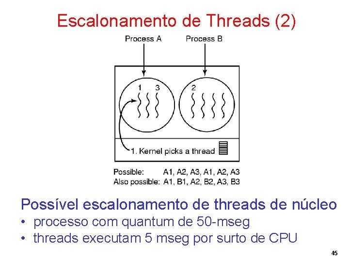 Escalonamento de Threads (2) Possível escalonamento de threads de núcleo • processo com quantum