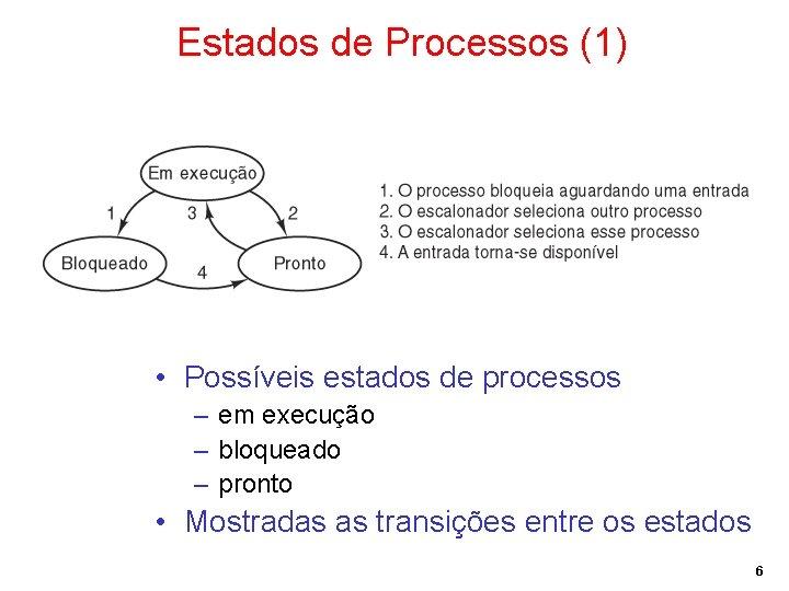 Estados de Processos (1) • Possíveis estados de processos – em execução – bloqueado