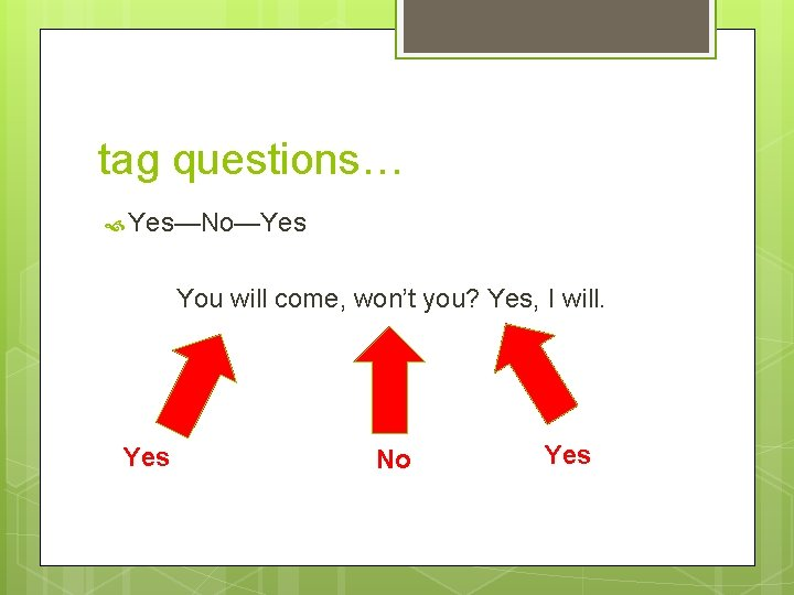 tag questions… Yes—No—Yes You will come, won't you? Yes, I will. Yes No Yes
