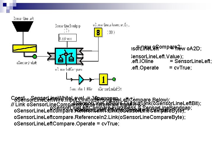 Const Sensor. Line. Left = 7; o. Compare 2 o. Sensor. Line. Left. Compare