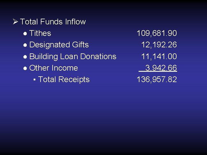 Ø Total Funds Inflow ● Tithes ● Designated Gifts ● Building Loan Donations ●