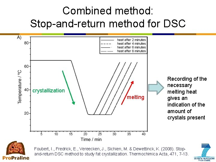 Combined method: Stop-and-return method for DSC crystallization melting Recording of the necessary melting heat
