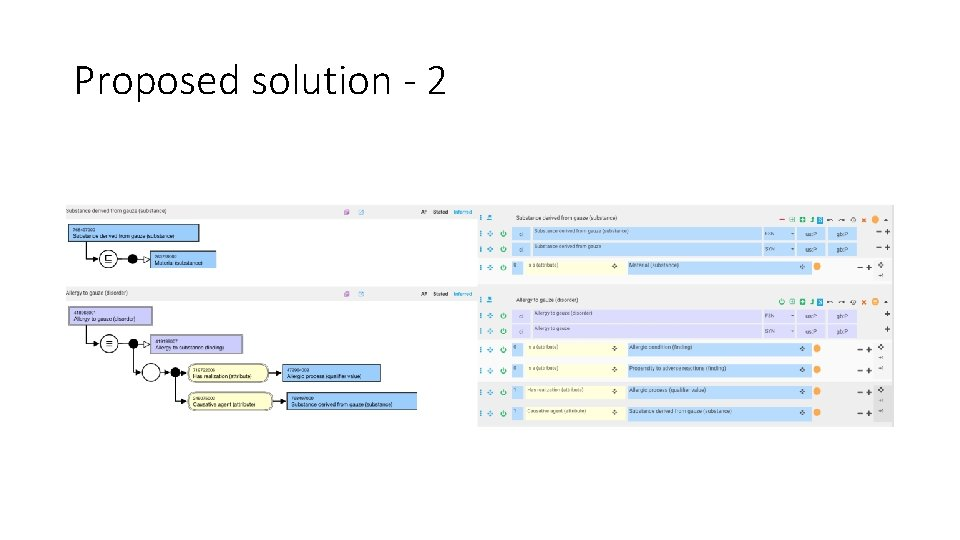 Proposed solution - 2