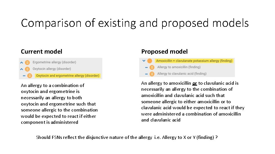 Comparison of existing and proposed models Current model Proposed model An allergy to a
