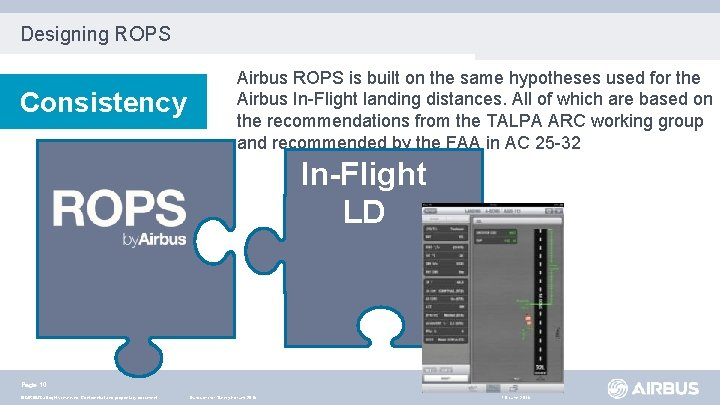 Designing ROPS Consistency Airbus ROPS is built on the same hypotheses used for the