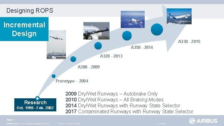 Designing ROPS Incremental Design A 330 - 2015 A 350 - 2014 A 320