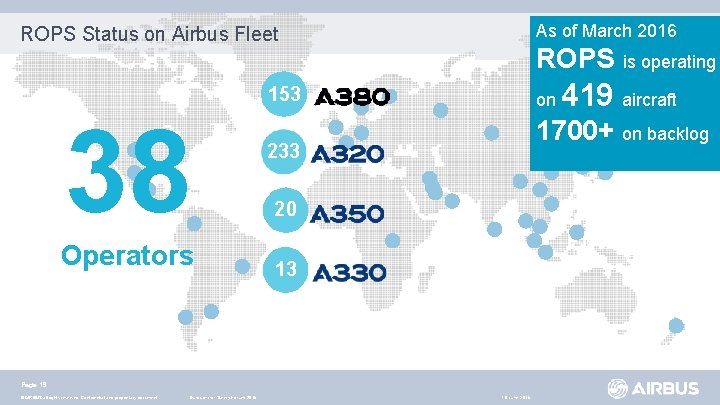 As of March 2016 ROPS Status on Airbus Fleet ROPS is operating 153 38