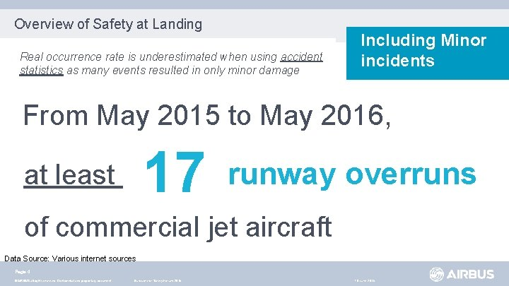 Overview of Safety at Landing Real occurrence rate is underestimated when using accident statistics