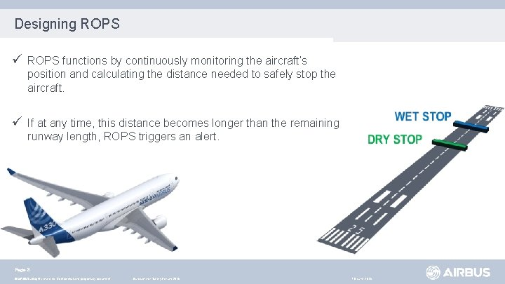 Designing ROPS ü ROPS functions by continuously monitoring the aircraft's position and calculating the