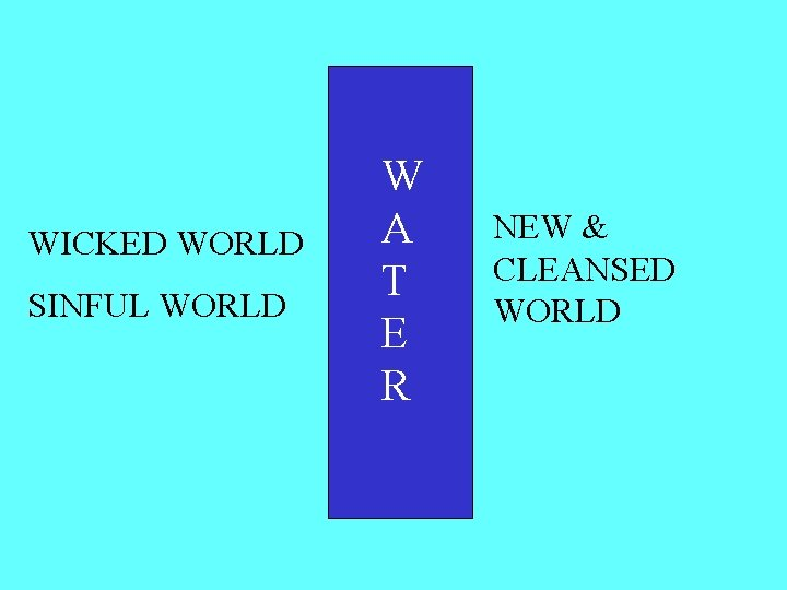 WICKED WORLD SINFUL WORLD W A T E R NEW & CLEANSED WORLD