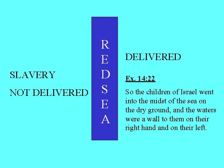SLAVERY NOT DELIVERED R E D S E A DELIVERED Ex. 14: 22 So