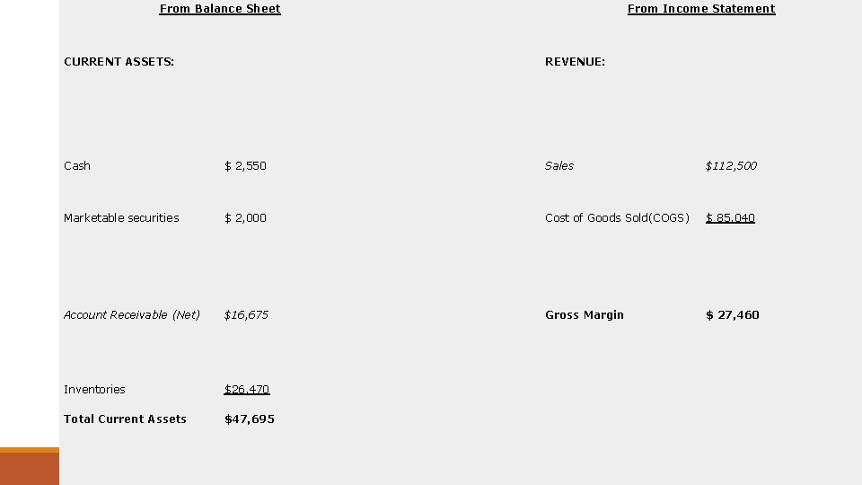 From Balance Sheet CURRENT ASSETS: From Income Statement REVENUE: Cash $ 2, 550 Sales