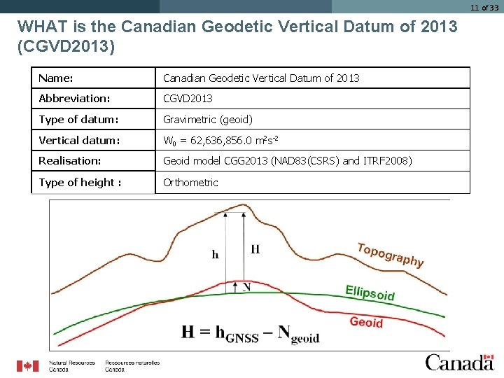 11 of 33 WHAT is the Canadian Geodetic Vertical Datum of 2013 (CGVD 2013)