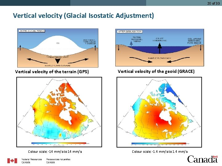 20 of 33 Vertical velocity (Glacial Isostatic Adjustment) Vertical velocity of the terrain (GPS)