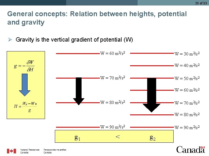 28 of 33 General concepts: Relation between heights, potential and gravity Ø Gravity is