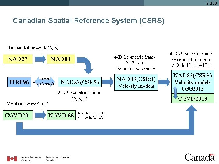 3 of 33 Canadian Spatial Reference System (CSRS) Horizontal network (f, l) NAD 27